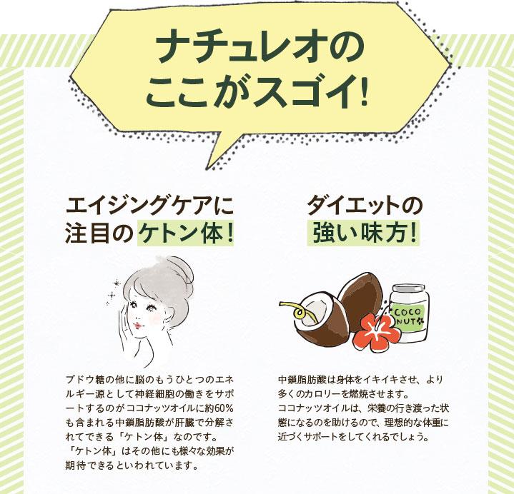 ナチュレオのここがすごい! エイジングケアに 注目のケトン体! ダイエットの強い味方! 糖が気になる人も食べられる 美しい肌や髪を保つ